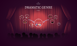 DRAMATIC GENERE
