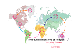 6 dimensions religion 1 ninian smart has established 6 dimensions or structures in a way to find a common ground between all world religions these are classified into the thought, mind, dimensions which are the experiential, mythical, and doctrinal dimension, and then t.