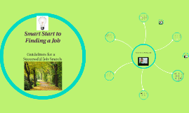 Copy of Smart Start to Finding a Job