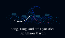 Tang, Song, and Sui Dynasties