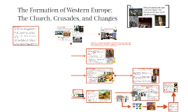 The Formation of Western Europe: The Church, Crusades, and Changes (14.1, 14.2)