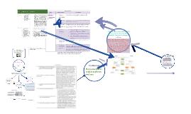 Copy of Economics module 6 project