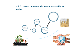 3.2.2 Contexto actual de la responsabilidadsocial.