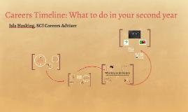 BIO Yr 2: Careers Timeline