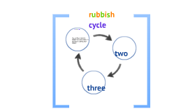 system of a rubbish dump