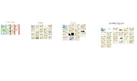 01 마케팅 전략의 수립 ~ 03 마케팅 핵심 전략