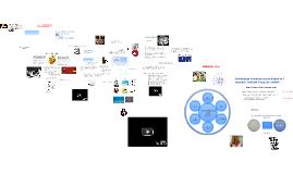 Copy of Psychologie v marketingových komunikacích