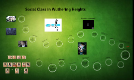 "class structure in wuthering heights Social class class structure plays a significant role in ""wuthering heights"" and would make an excellent topic for essay topics for wuthering heights."