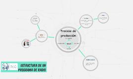 Copy of Estructura de un programa de radio