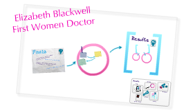 Elizabeth Blackwell: First Women Doctor