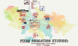 Copy of Pixar Animation Studios: