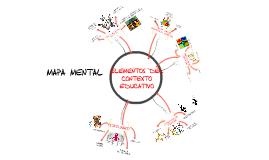 Copy of ELEMENTOS DEL CONTEXTO EDUCATIVO