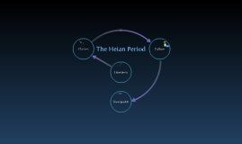 The Heian Period