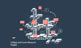 Copy of College and career