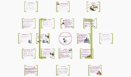 Copy of planeaciòn de las operaciones de campo