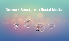 Network Structure & Group Influences in Social Media