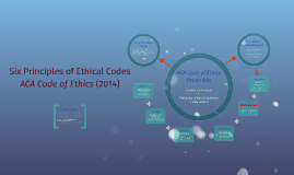 Six Principles of Ethical Codes