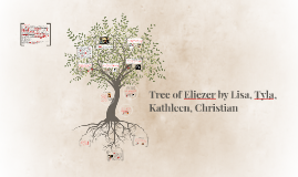 Tree of Eliezer