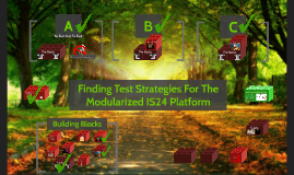 Finding test strategies for the modularized IS24 platform