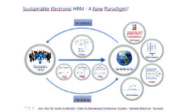 Copy of Copy of Sustainable e-HRM