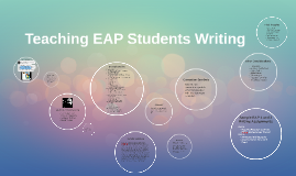 Teaching EAP Students Writing