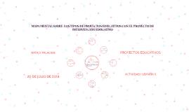 ACTIVIDAD I SEMANA II P) MAPA MENTAL SOBRE  LOS TIPOS DE PROYECTOS EDUCATIVOS CON EL