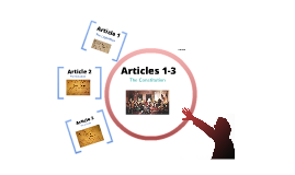 The Constution Articles 1-3