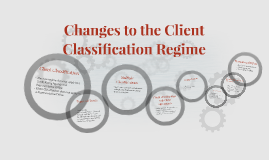 Changes in Client Classification