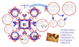 Copy of Copy of 1.6 Elementos Constitutivos, Objetivos y Subjetivos de la Em