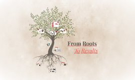 From Roots