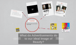 Advertisement Presentation- Reflect or Create?