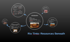 Rio Tinto: Resources Beneath