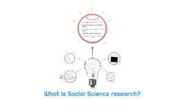 What is Social Science research?