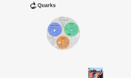 What is a Quark?