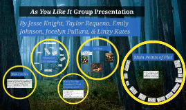 As You Like It Group Presentation