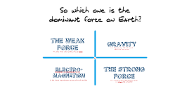 Quantum Physics - Lesson 1.1 - The 4 Fundamental Forces and the Structure of the Atom