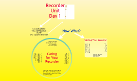 Recorder Introduction