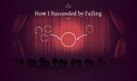 How I Succeeded by Failing