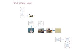 Family Scholar House