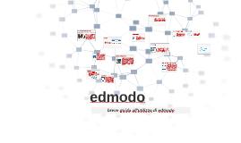 Piattaforma Edmodo
