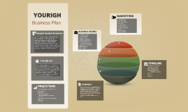 Yourigh Business Plan
