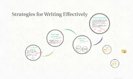 Strategies for Writing Effectively