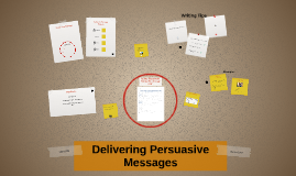 In-Text Citation Review & Delivering Persuasive Messages