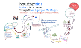 housing plus - thoughts on a people strategy...
