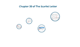 Copy of Chapter 20 of The Scarlet Letter