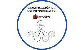 Copy of CLASIFICACIÓN DE LOS TIPOS PENALES
