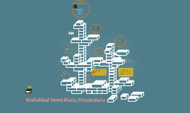 Copy of Copy of Modalidad