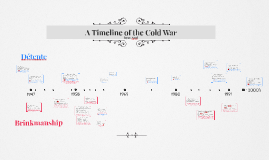 A Timeline of the Cold War