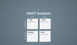 Copy of SWOT Analysis Template
