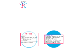 Copy of 국어의 자모 체계와 음운의 변동